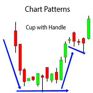 chart-patterns-slider-max