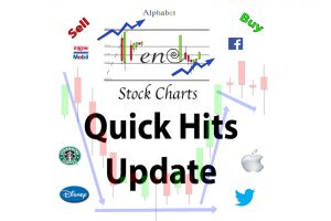 Quick Hits 6/19/2017 – GOOGL & MU