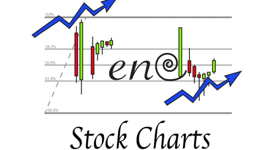 Hello world! Trendy Stock Charts Is Open! (Again)