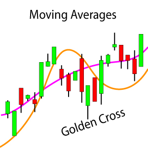 moving-averages-slider-max