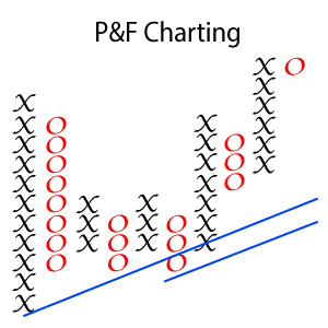 pf-charting-slider-max