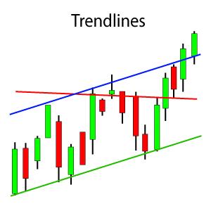 trendlines-slider-max