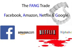 9/30/2018 – Analyzing Long-Term Trends for FANG Stocks