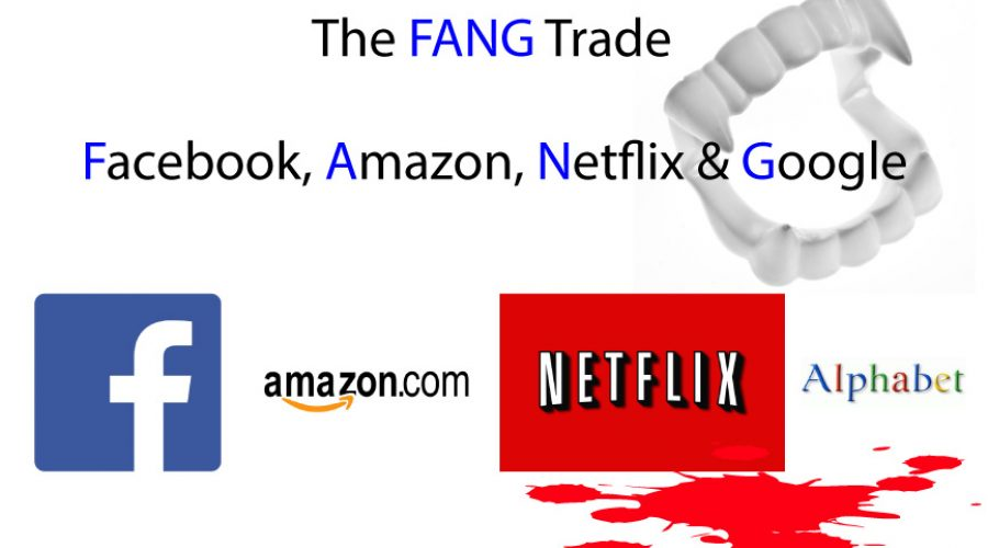 FANG Stock Chart Patterns Reviewed – 7/22/2018
