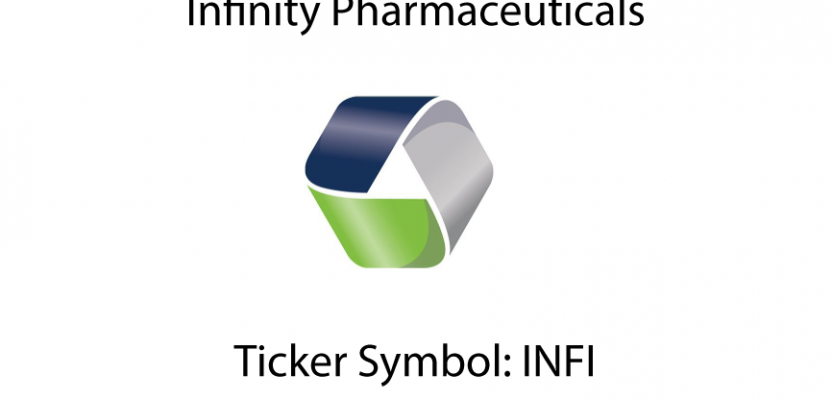 4/10/2017 – Infinity Pharmaceuticals (INFI) Stock Chart Review