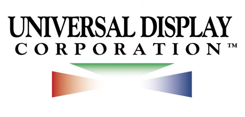 6/17/2018 – Universal Display Corporation (OLED) & It's Downtrend